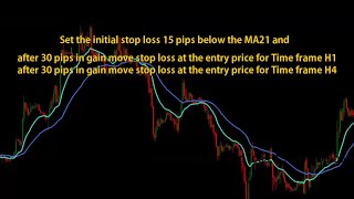 MA9 cross MA21 & ADX Swing Trend Following Forex Trading Strategy
