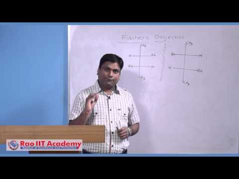 Chiral Carbon & its Optical Activity - IIT JEE Main and Advanced Chemistry Video Lecture