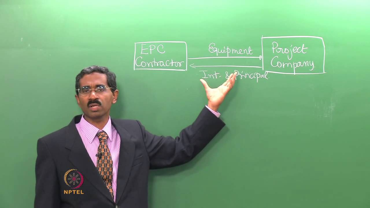 Mod-08 Lec-35 Risk Management - Country / Political risks IV