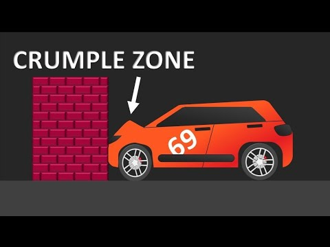 Repeat How To Do The Crumple Zone Experiment Cossalter Tshs By