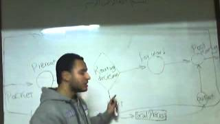12-Red Hat Enterprise Security Network Services (Firewall Part 1) By Eng-Mostafa Hamouda