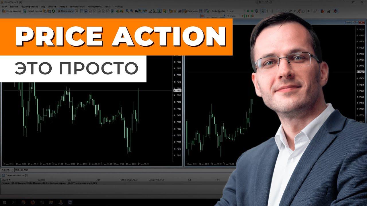 О Price Action за 10 минут!