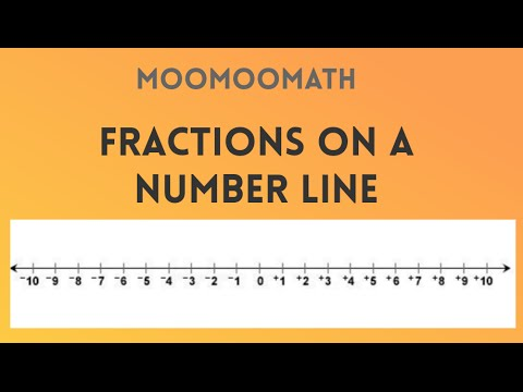 Plotting Fractions And Mixed Numbers On A Number Line Youtube