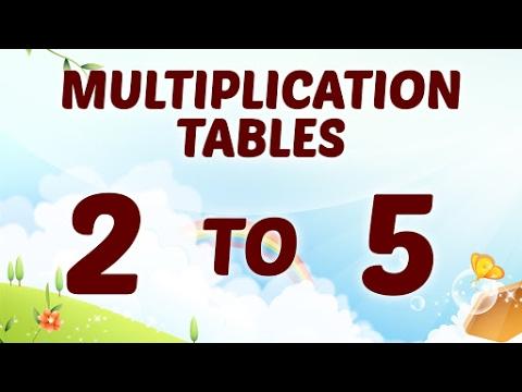 Multiplication Tables 2 To 5 | Multiplication Songs For Children | Preschool Learning For Kids