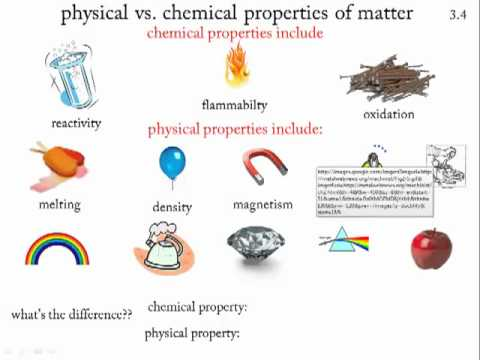 Examples of Chemical Changes in our Daily Life