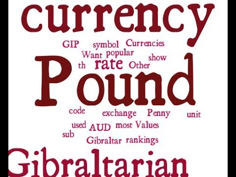Gibraltarian Currency - Pound