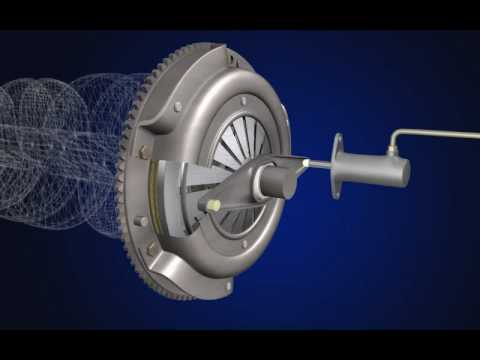 3D kupplung / single-disk clutch