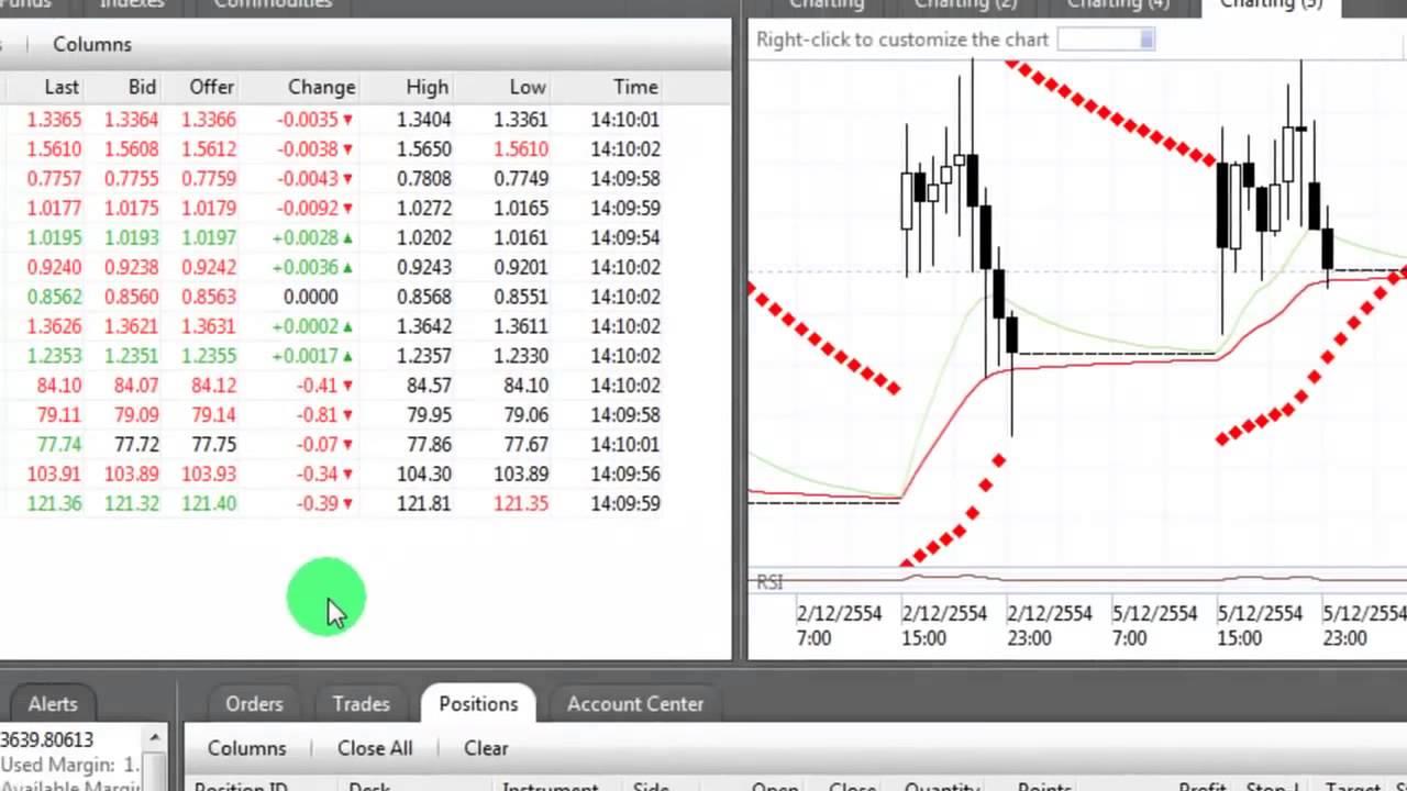 Форекс forex начинающим биржа форекс онлайн guest book htm
