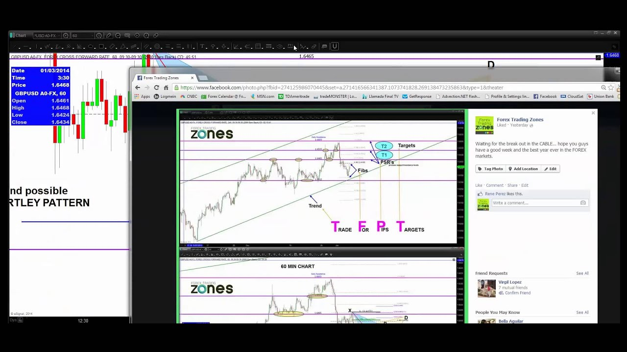 Alert software forex trading zones