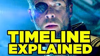 NEW MCU Timeline - Avengers Infinity War Chronology Explained!