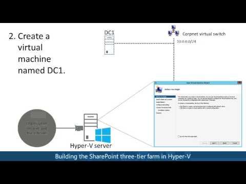 hosting-the-sharepoint-2013-three-tier-farm-test-lab-in-hyper-v