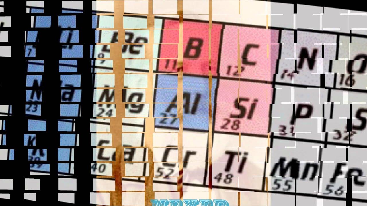 Evolucin de la tabla peridica youtube evolucin de la tabla peridica urtaz Choice Image