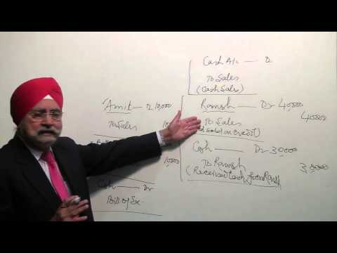 Bills of Exchange Class 11 Accountancy by Dr  Balbir Singh