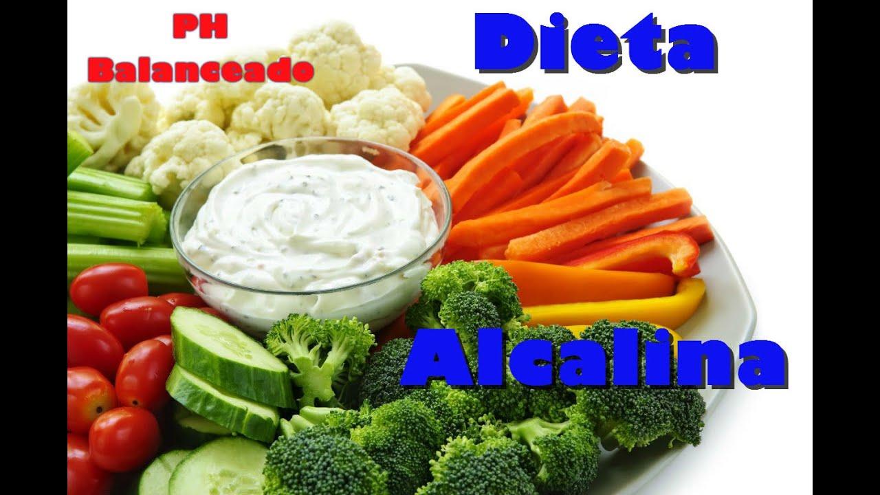 Resultado de imagem para imagens sobre dieta alcalina