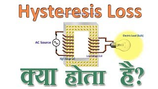 What is Hysteresis loss? explained in Hindi
