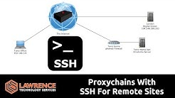 Linux Proxychains Using SSH & SOCKS Proxy For Easy Remote Management & Testing