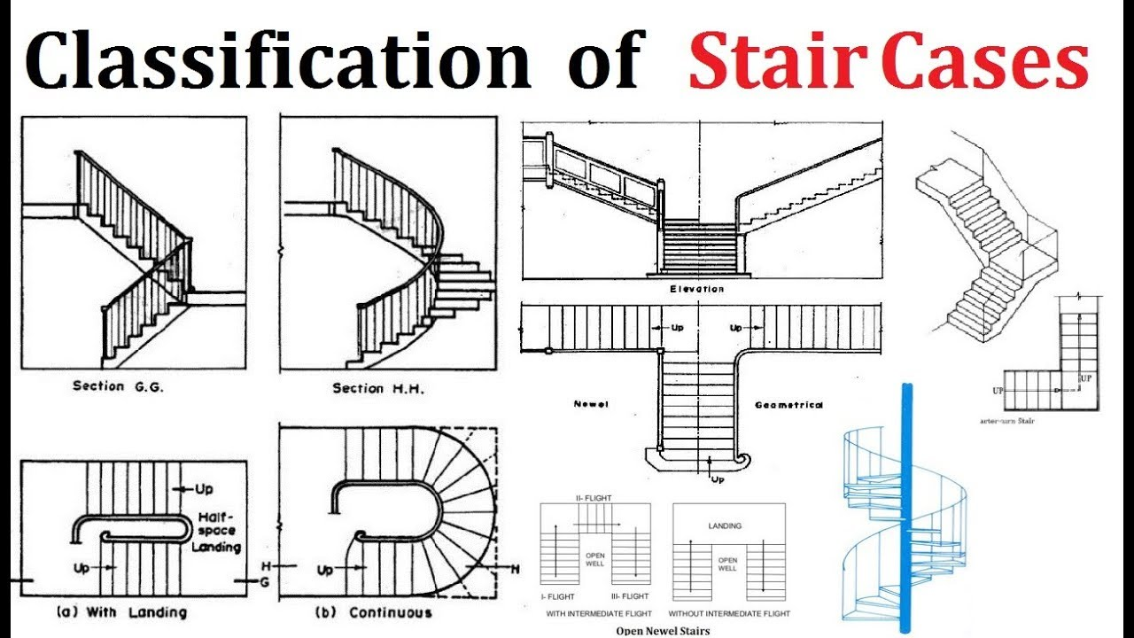 Clification Of Staircases Its Types