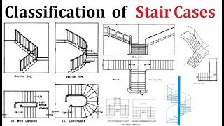 Classification of staircases | Its types