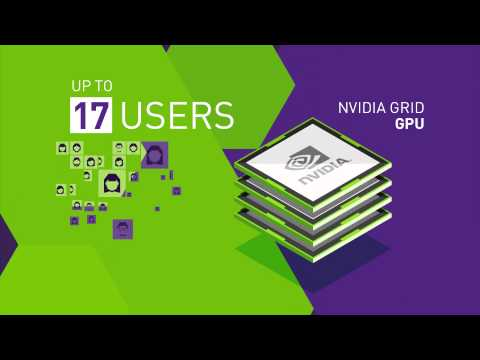 NVIDIA GRID VGPU Explained.