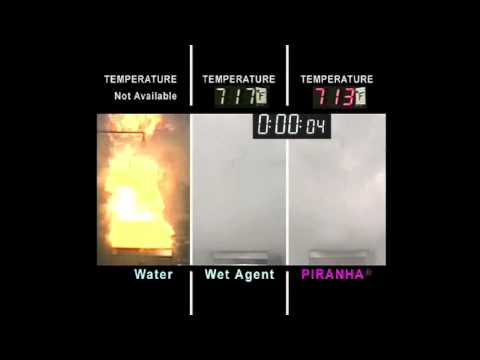 Why Chemical Sprinklers Work Better Than Water