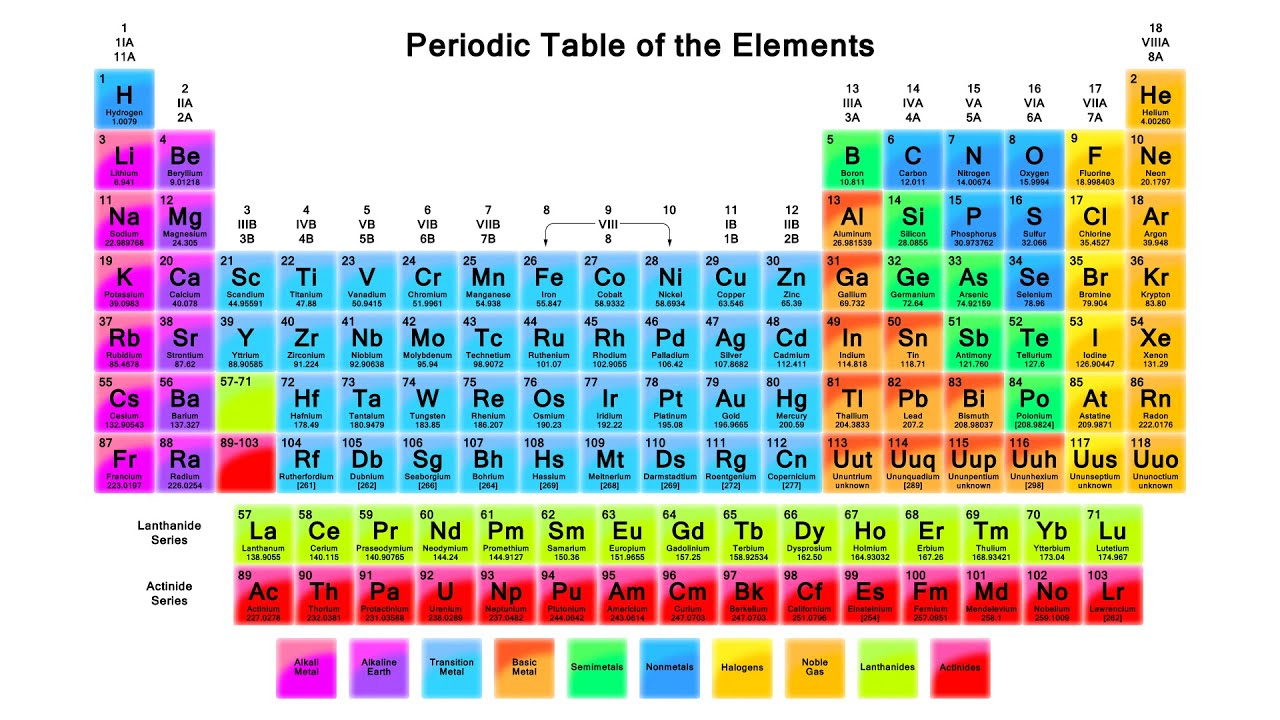 how to find element by classname in selenium
