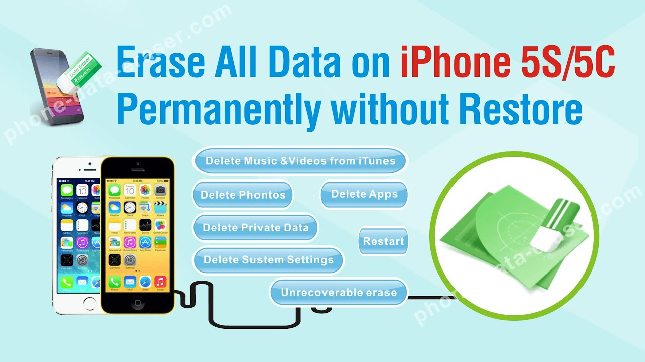 How To Delete An App Icon From Ios Home Screen 5c Permanently Without  Restore
