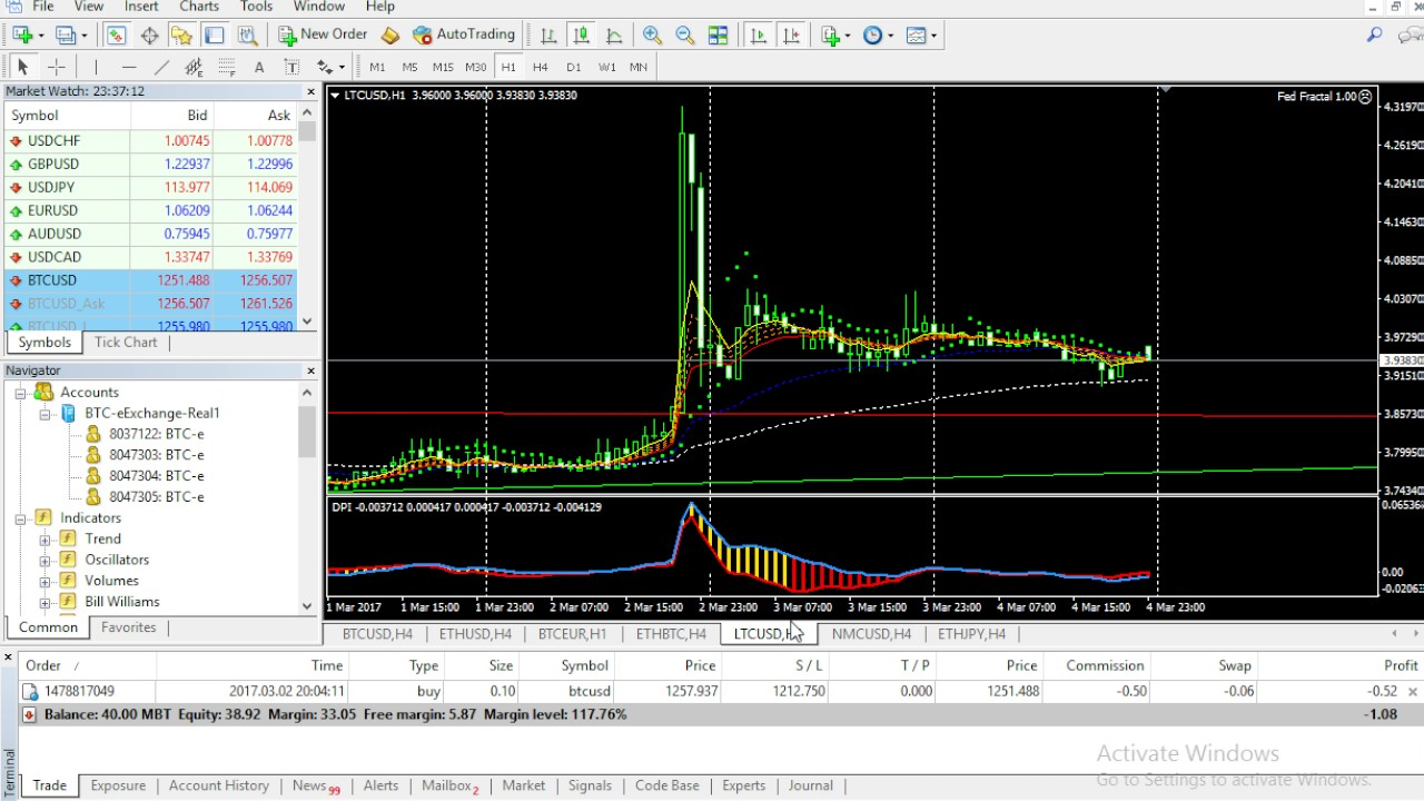 Operation of binary options pro signals results