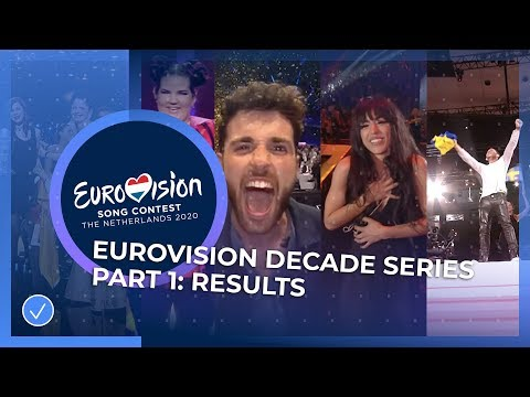 The Eurovision Decade Series - Part 1 - Results