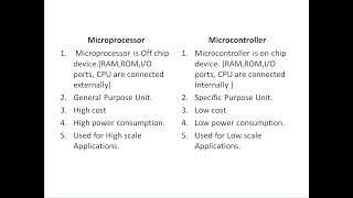 Microprocessor and Microcontroller  difference