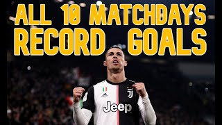 CRISTIANO RONALDO Record Breaking • All Goals 10 Consecutive Matchdays • 2020 • HD