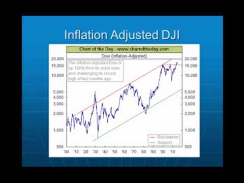 How to Grow Your Investments Selecting the Best Funds & ETFs