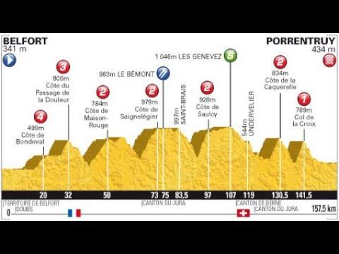 tour de france 2012 8a tappa belfort porrentruy 157 km