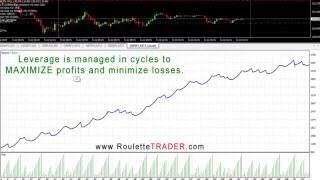 80% profit every 1.5 months GBP/JPY Forex Trading Robot (MT4 Expert Advisor)