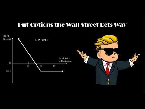 Theta Gang Strategy Basics: Put Options // r/wallstreetbets