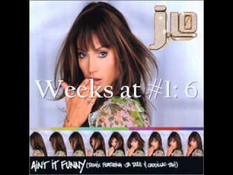 Number One (#1) Songs of 2002 (U.S.)