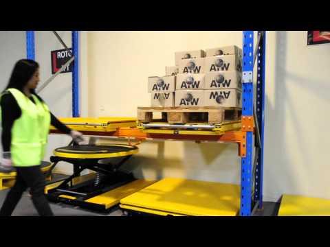 ROTOLIFT Roto Racking