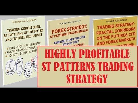 St patterns forex