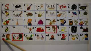 Jolly Phonics All 42 Sounds Chart Introduction Review