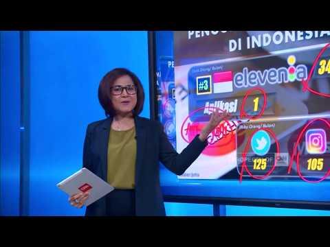 Peringkat Transaksi Marketplace Indonesia - Lazada, Tokopedia, Elevania, Bukalapak dan Blibli