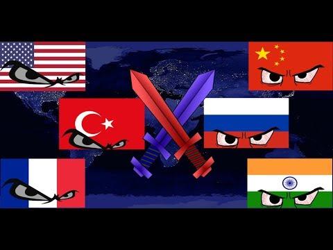 Nato VS Şanghay Birliği | Ve Devler Arası Savaş Başlar !