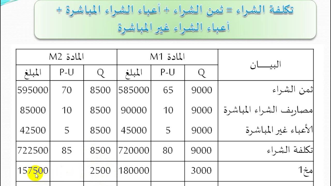 بحث محاسبة التكاليف pdf