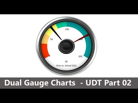 Create Dual Gauge Chart in Excel - Ultimate Dashboard Tools