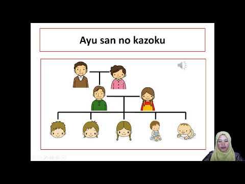 VIDEO SMA : Bahasa Asing (BAHASA JEPANG) - (Kazoku) Keluarga Sendiri Dan Orang Lain