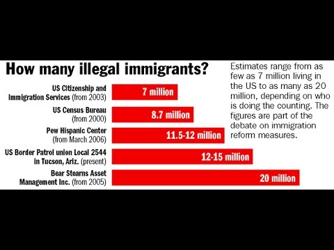 Legal and Illegal immigration statistics ???