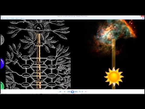 Danny Wilten - Athanasius Kircher: Macrocosm & Microcosm Using The Tree Of Life