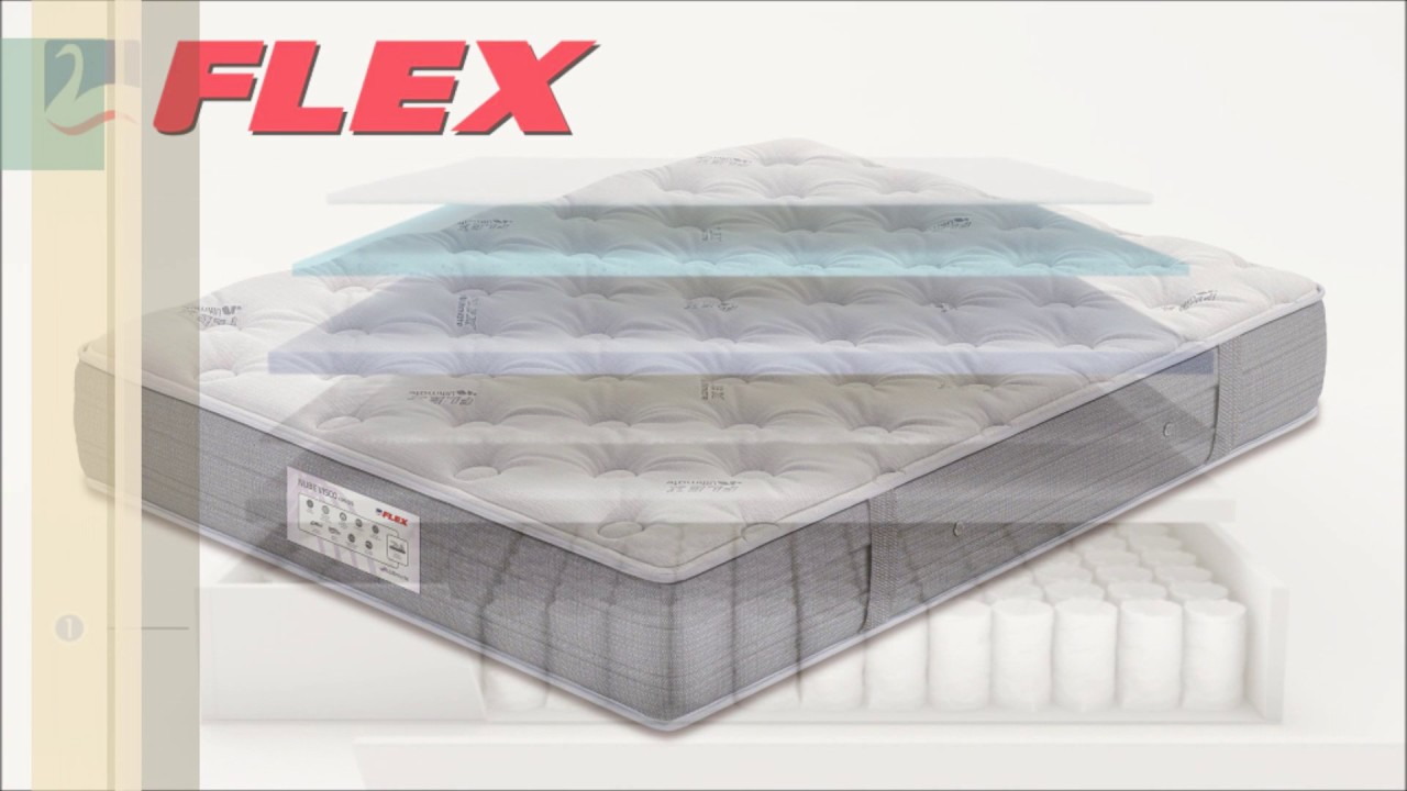 Conoce El Colchon Nube Visco Gel De Flex Youtube