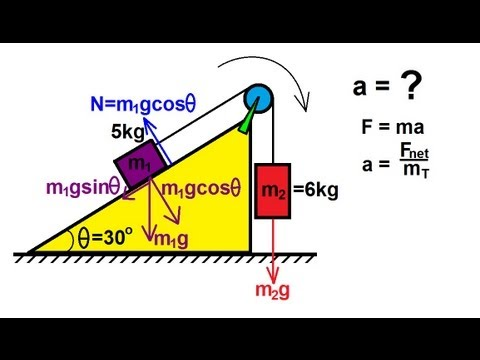 Physics - Pully on an Incline (1 of 2) Frictionless - YouTube