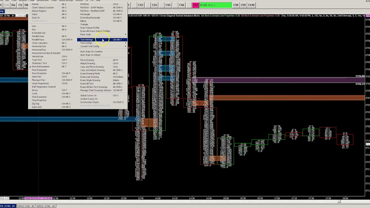 Get your imbalance right when using orderflow trading on