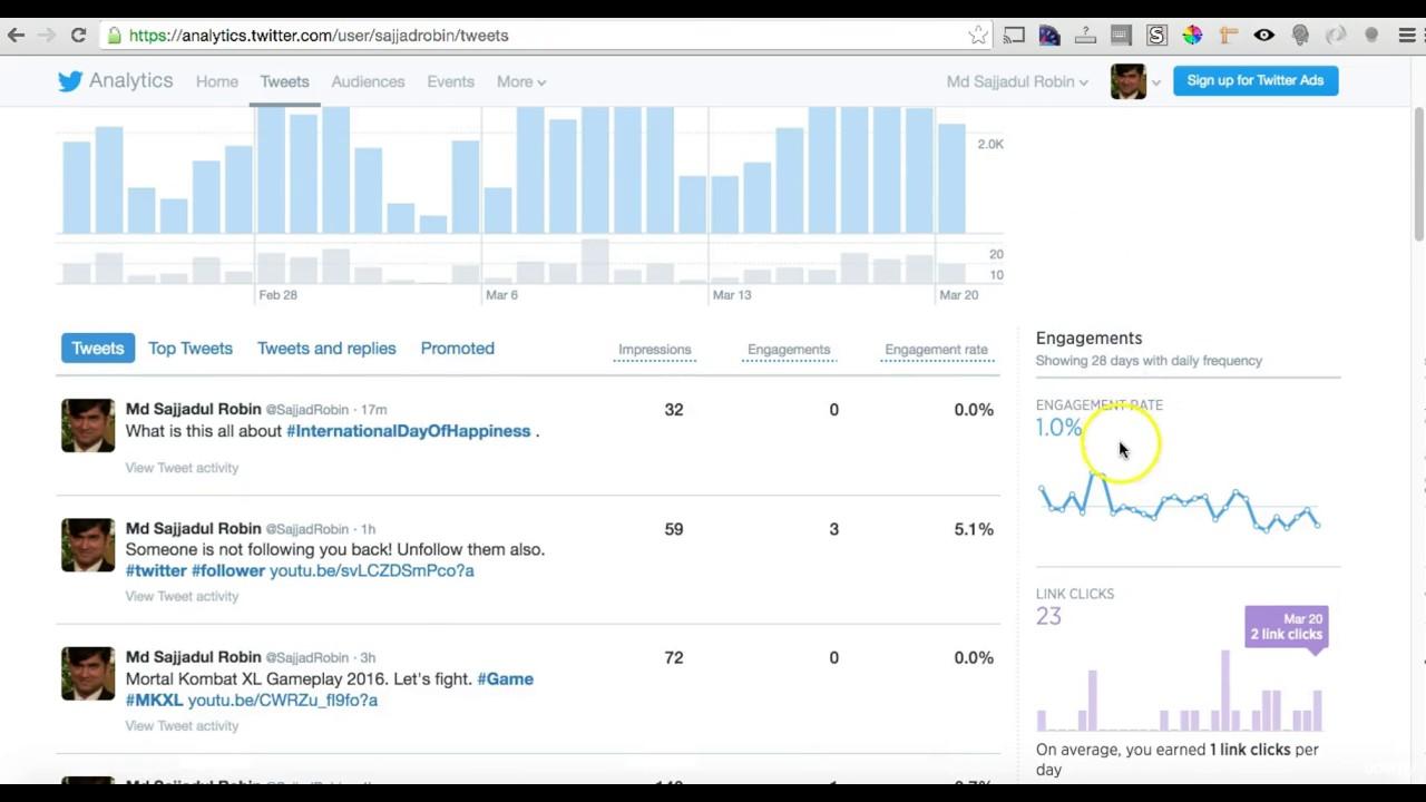 Hidden gem twitter analytics - know your audience (followers)