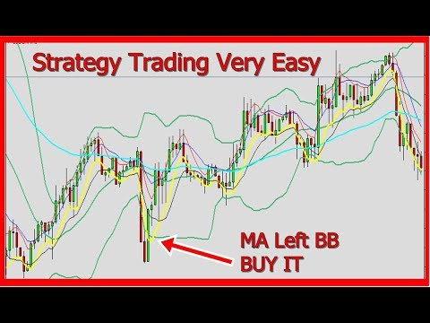What is bbma forex